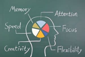 better memory with mind games
