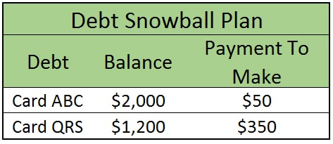 debt snowball updated